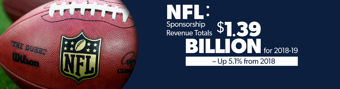 NFL Sponsorship Revenues reach $1.39 Billion for 2018-19 Season
